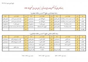 برنامه آموزشی نیمسال اول ۹۳-۹۴