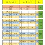 برنامه آموزشی نیمسال اول سالتحصیلی ۹۶-۹۵ مرکز تخصصی علامه امینی تبریز